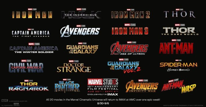 All MCU Movies